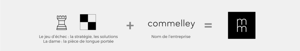 descriptif logotype commelley