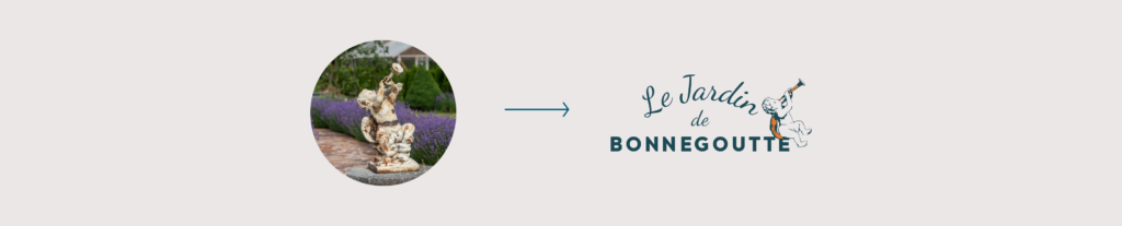 description logo jardin bonnegoutte